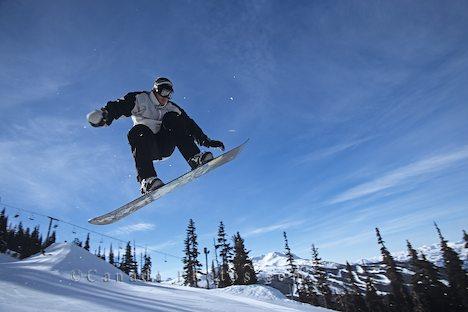 Grupy konkurencji snowboardowych
